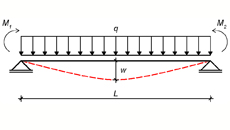 Πώς υπολογίζεται το βέλος μεταλλικού μέλους; | Fespa Tutorials