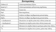 Faq_tw_18_syntomeuseis_230x130