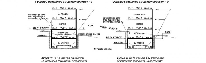 Tut_12_vasi_ktiriou_1000