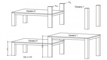 Εισάγωγή στύλων Κ3 & Κ4 και περιγραφή των υπόλοιπων στοιχείων της κάτοψης