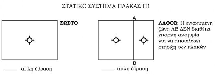 Tut_27_enisximeni_zoni_2