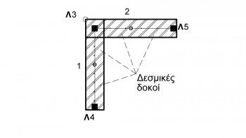 Διατομή που αποτελείται από δύο επικαλυπτόμενα τοιχώματα, μαζί με τους λοιπούς κόμβους και τις δεσμικές δοκούς που απαιτούνται για τη σωστή προσομοίωση του στατικού συστήματος.