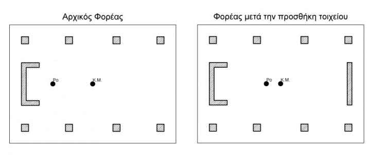 Tut_5_streptiki_suberifora_2