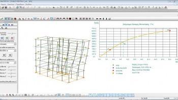 Διαγράμμα δύναμης-μετακίνησης (F-d) στο 3DV