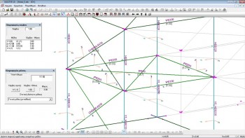 Γεωμετρικά στοιχεία μελών και οι άξονες τους