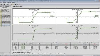 Διαγράμματα ροπών-καμπυλοτήτων για διατομές υποστυλώματος