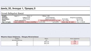 Πίνακες αποτελεσμάτων από το τεύχος. Επάνω – γενικά δεδομένα προσομοίωσης τοιχοπλήρωσης. Κάτω – Πίνακας μέγιστων λόγων επάρκειας τοιχοπληρώσεων, για τις στάθμες DL και SD