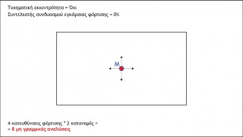 8 μη γραμμικές αναλύσεις