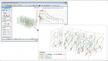 Σήμανση λυγηρών, εφελκυόμενων και θλιβόμενων τοιχοπληρώσεων στο 3DV, με διαφορετικά χρώματα