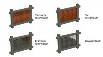 Τέσσερα είδη τοιχοπληρώσεων. Διεύρυνση των επιλογών ενίσχυσης με νέα τοιχοπλήρωση, ενισχυμένη τοιχοπλήρωση, τοιχωματοποίηση