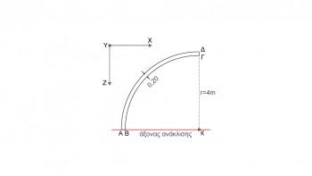 <b>Σχήμα 1:</b> Γενέτειρα τρούλου ΑΒΓΔ
