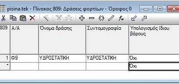 <b>Εικόνα 1(a):</b> Εισαγωγή ασκούμενων δράσεων (νερό) στον Πίνακα 809 «Δράσεις φορτίων».
