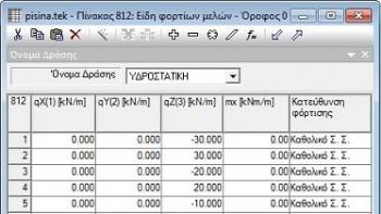 <b>Εικόνα 2(a):</b> Εισαγωγή 12 ειδών φορτίων μελών για τη δράση «Υδροστατική» στον Πίνακα 812 «Είδη φορτίων μελών».»