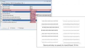 Δυνατότητα σχεδίασης άκρων γραμμών, με διάφορα σύμβολα & δυνατότητα σήμανσης κατα μήκος της γραμμής.