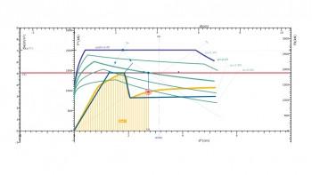 Τετραγραμικοποίηση της καμπύλης ικανότητας, όταν λαμβάνεται υπόψη η επιρροή των τοιχοπληρώσεων