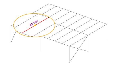 Fespa tutorial - σύνδεση αποκατάστασης συνέχειας - σχήμα 1