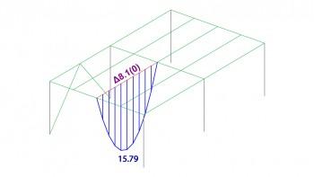 <b>Σχήμα 2:</b> Παράδειγμα διαγράμματος ροπών κάμψης  της εξεταζόμενης δοκού.