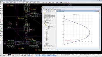 Διάγραμμα αλληλεπίδρασης ΣΜ-Ν ενισχυμένης με αμφίπλευρο μανδύα τοιχοποιίας