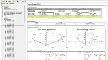 Τα ενισχυμένα με μεταλλικό κλωβό υποστυλώματα χαρακτηρίζονται αντίστοιχα στα αποτελέσματα του τεύχους μελέτης