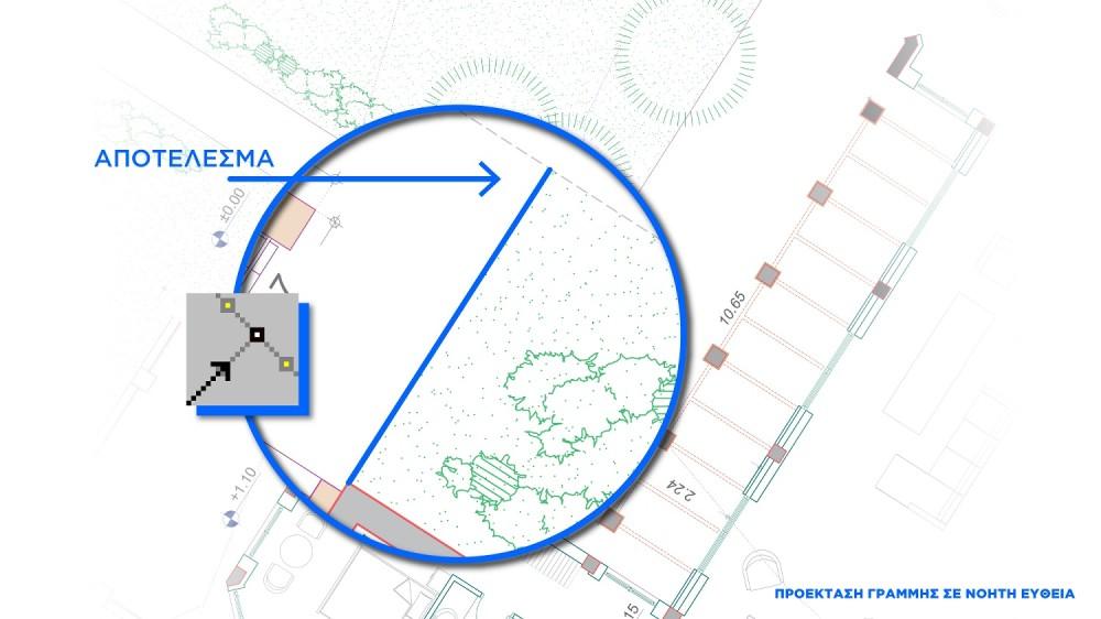 Το αποτέλεσμα: Η αρχική επιλεγμένη γραμμή έχει προεκταθεί έως ότου να τμήσει τη νοητή ευθεία